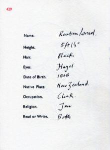 Reuben Israel name